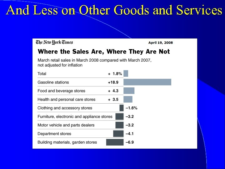 And Less on Other Goods and Services