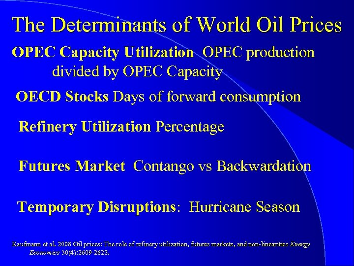 The Determinants of World Oil Prices OPEC Capacity Utilization OPEC production divided by OPEC
