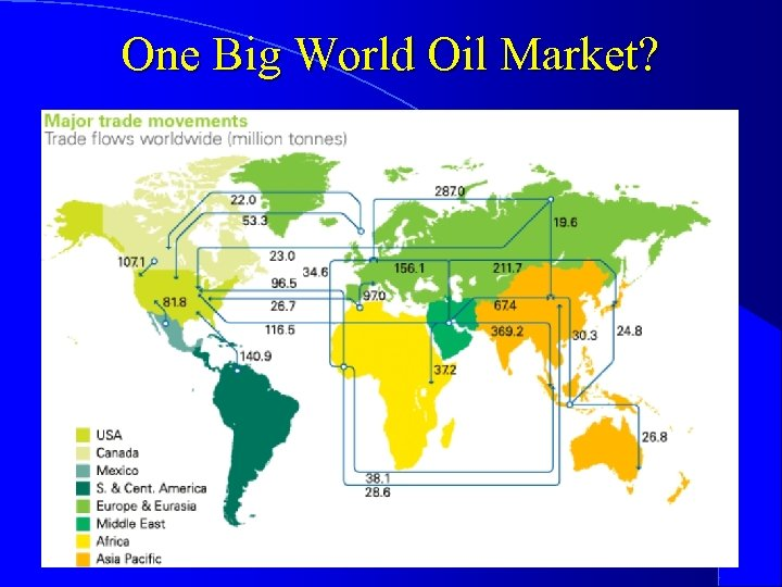 One Big World Oil Market?