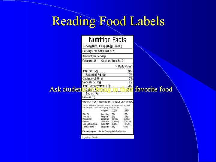 Reading Food Labels Ask students to bring in their favorite food
