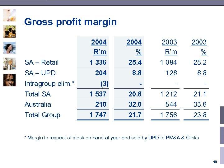 Gross profit margin 2004 R'm SA – Retail SA – UPD Intragroup elim. *