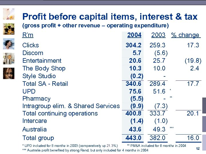 Profit before capital items, interest & tax (gross profit + other revenue – operating