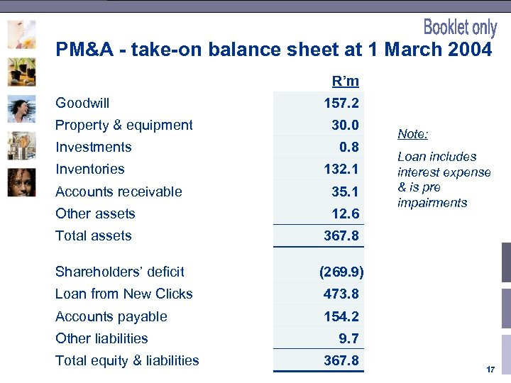 PM&A - take-on balance sheet at 1 March 2004 R'm Goodwill Property & equipment