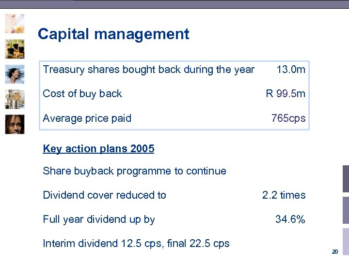 Capital management Treasury shares bought back during the year Cost of buy back Average