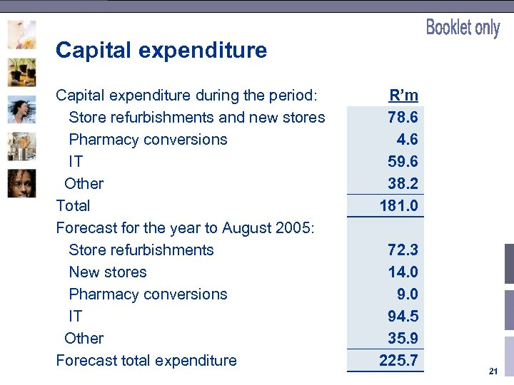 Capital expenditure during the period: Store refurbishments and new stores Pharmacy conversions IT Other