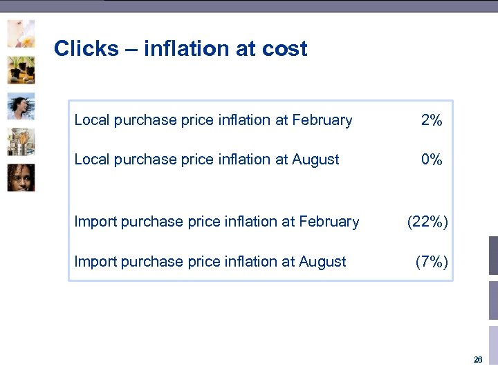Clicks – inflation at cost Local purchase price inflation at February 2% Local purchase
