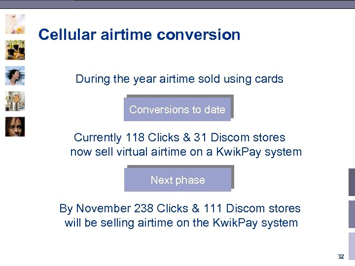 Cellular airtime conversion During the year airtime sold using cards Conversions to date Currently