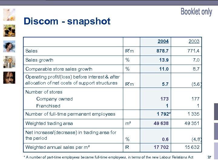Discom - snapshot 2004 2003 878. 7 771. 4 Sales R'm Sales growth %