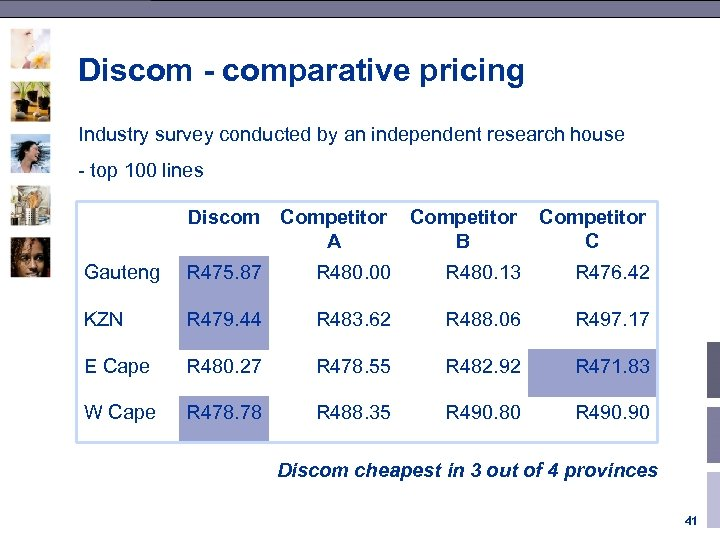 Discom - comparative pricing Industry survey conducted by an independent research house - top