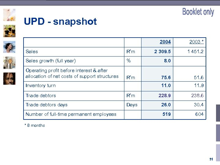 UPD - snapshot 2004 Sales R'm Sales growth (full year) % Operating profit before