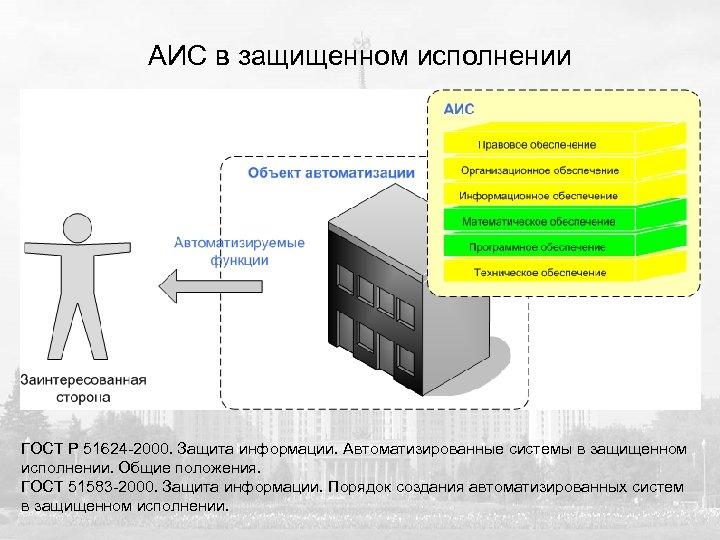 АИС в защищенном исполнении ГОСТ Р 51624 -2000. Защита информации. Автоматизированные системы в защищенном