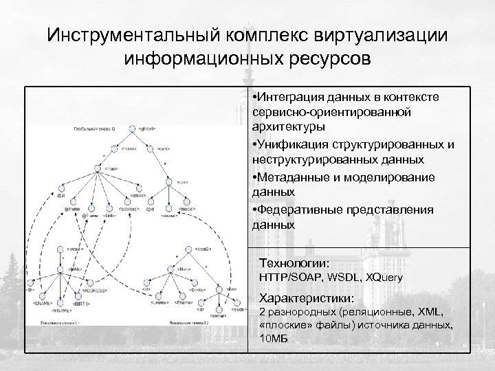 Инструментальный комплекс виртуализации информационных ресурсов • Интеграция данных в контексте сервисно-ориентированной архитектуры • Унификация