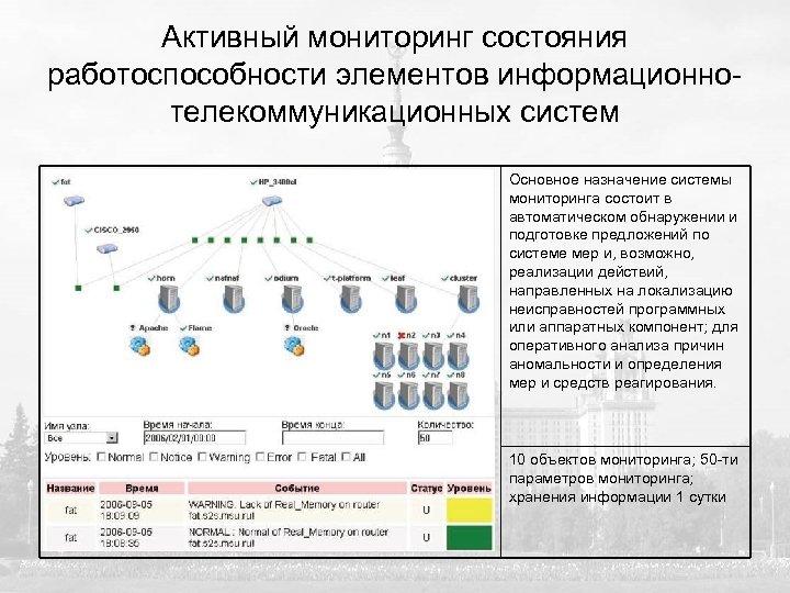 Активный мониторинг состояния работоспособности элементов информационнотелекоммуникационных систем Основное назначение системы мониторинга состоит в автоматическом