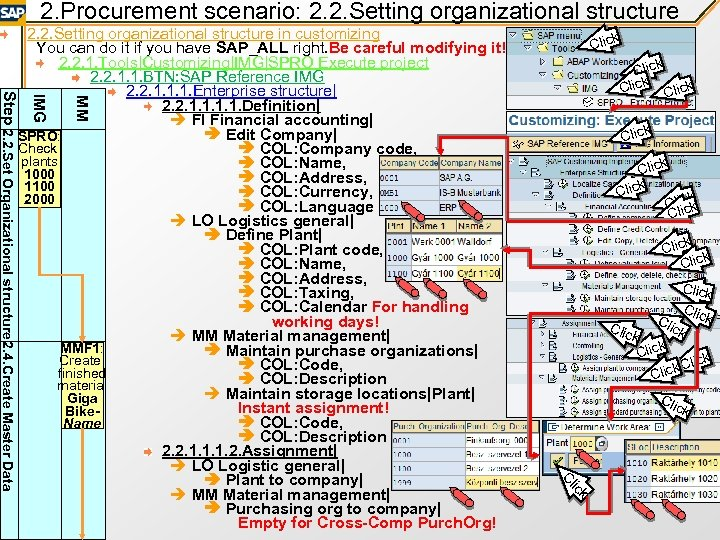 2. Procurement scenario: 2. 2. Setting organizational structure Click MM IMG Click ck Cliick