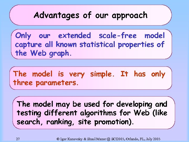 Advantages of our approach Only our extended scale-free model capture all known statistical properties