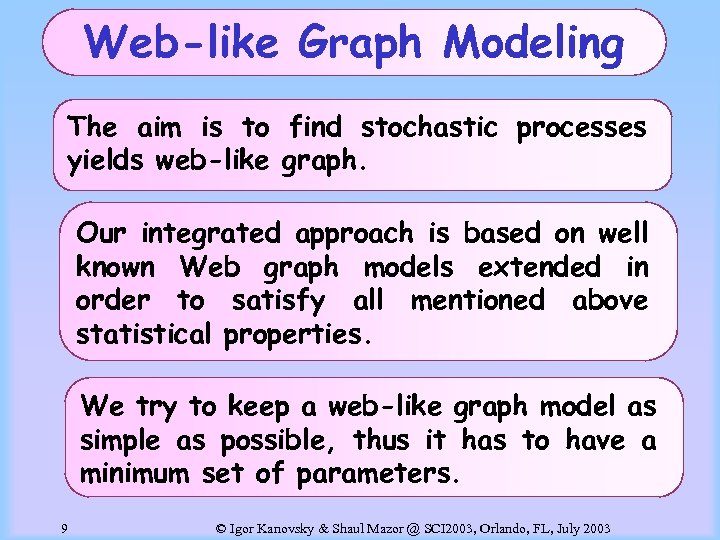 Web-like Graph Modeling The aim is to find stochastic processes yields web-like graph. Our