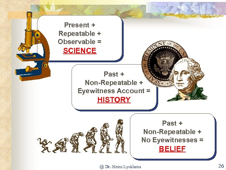 Present + Repeatable + Observable = SCIENCE Past + Non-Repeatable + Eyewitness Account =