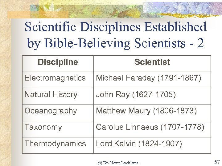 Scientific Disciplines Established by Bible-Believing Scientists - 2 Discipline Scientist Electromagnetics Michael Faraday (1791