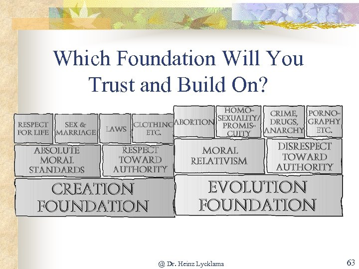 Which Foundation Will You Trust and Build On? @ Dr. Heinz Lycklama 63