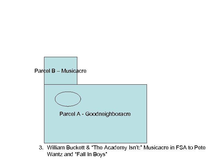 "Parcel B – Musicacre Parcel A - Goodneighboracre 3. William Buckett & ""The Academy"