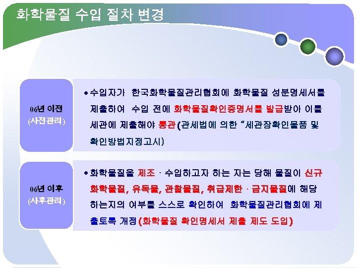화학물질 수입 절차 변경 • 수입자가 한국화학물질관리협회에 화학물질 성분명세서를 06년 이전 제출하여 수입 전에