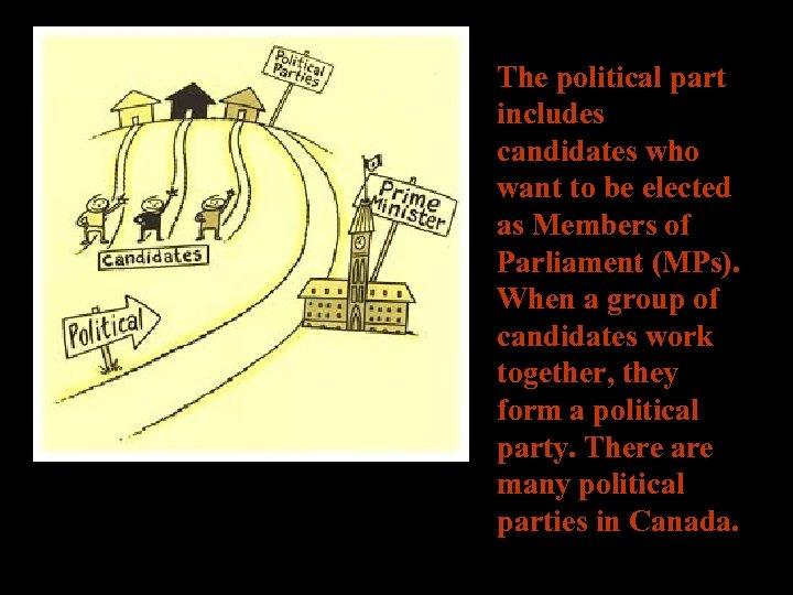 The political part includes candidates who want to be elected as Members of Parliament