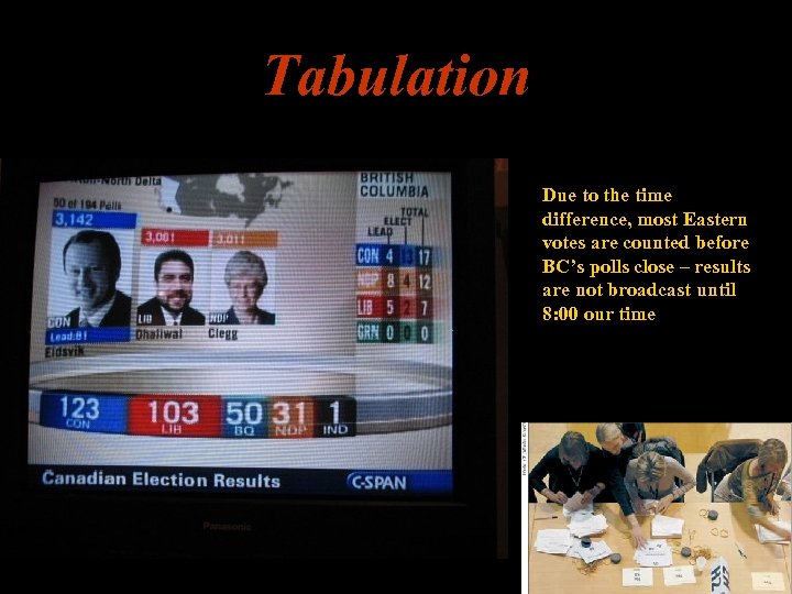 Tabulation Due to the time difference, most Eastern votes are counted before BC's polls