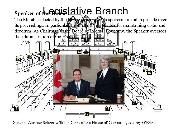 Legislative Branch Speaker of the House The Member elected by the House to serve