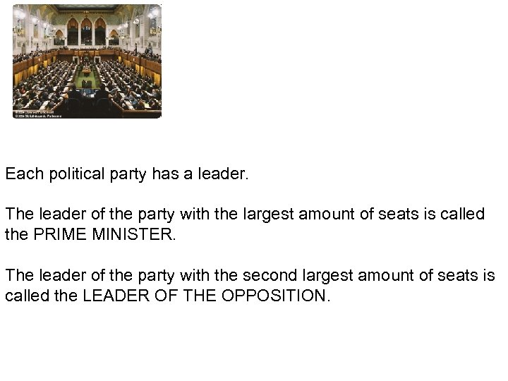 HOUSE OF COMMONS Each political party has a leader. The leader of the party