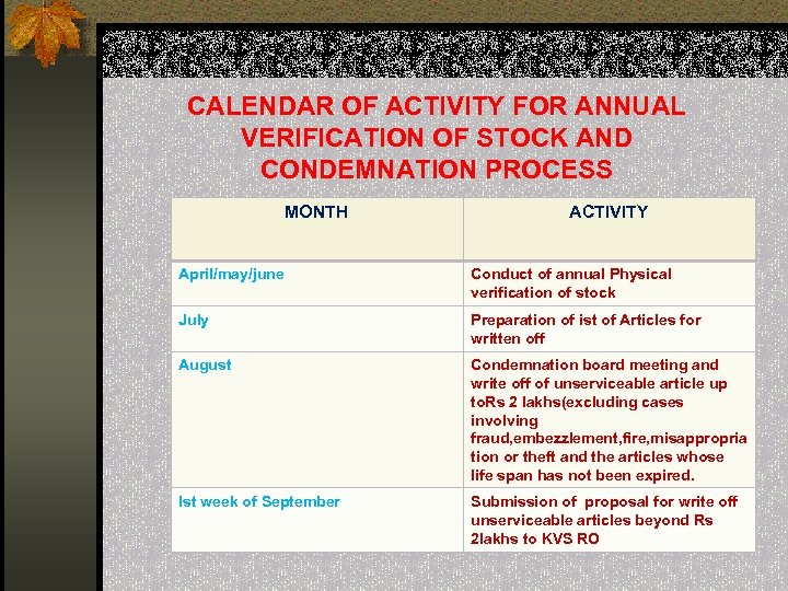 CALENDAR OF ACTIVITY FOR ANNUAL VERIFICATION OF STOCK AND CONDEMNATION PROCESS MONTH ACTIVITY April/may/june