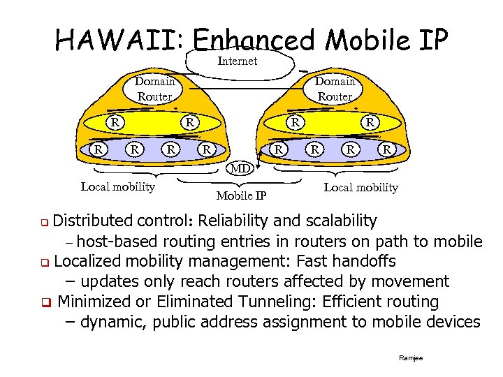 HAWAII: Enhanced Mobile IP Internet Domain Router R R R MD Local mobility Mobile