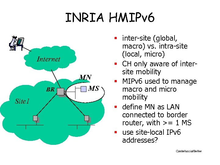 INRIA HMIPv 6 Internet BR Site 1 MN MS § inter-site (global, macro) vs.
