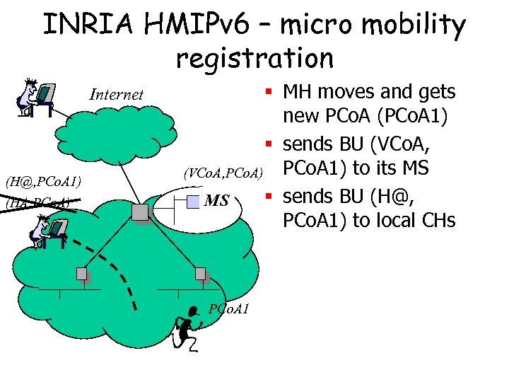 INRIA HMIPv 6 – micro mobility registration Internet (H@, PCo. A 1) (HA, PCo.