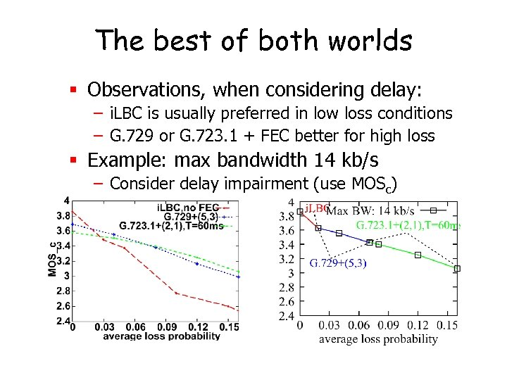 The best of both worlds § Observations, when considering delay: – i. LBC is