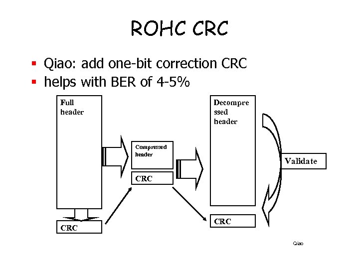 ROHC CRC § Qiao: add one-bit correction CRC § helps with BER of 4