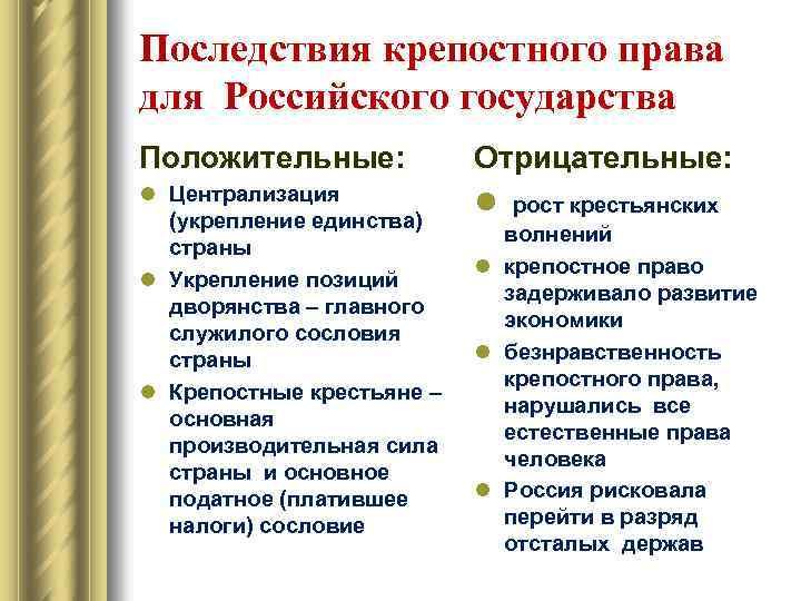 Последствия крепостного права для Российского государства Положительные: l Централизация (укрепление единства) страны l Укрепление
