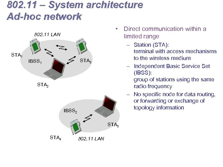 802. 11 – System architecture Ad-hoc network • Direct communication within a limited range
