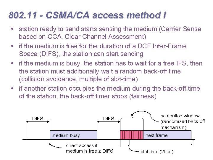 802. 11 - CSMA/CA access method I • station ready to send starts sensing