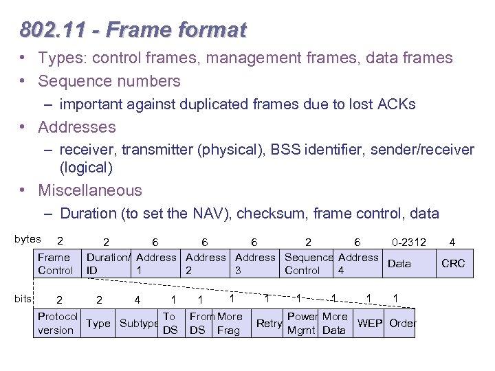 802. 11 - Frame format • Types: control frames, management frames, data frames •
