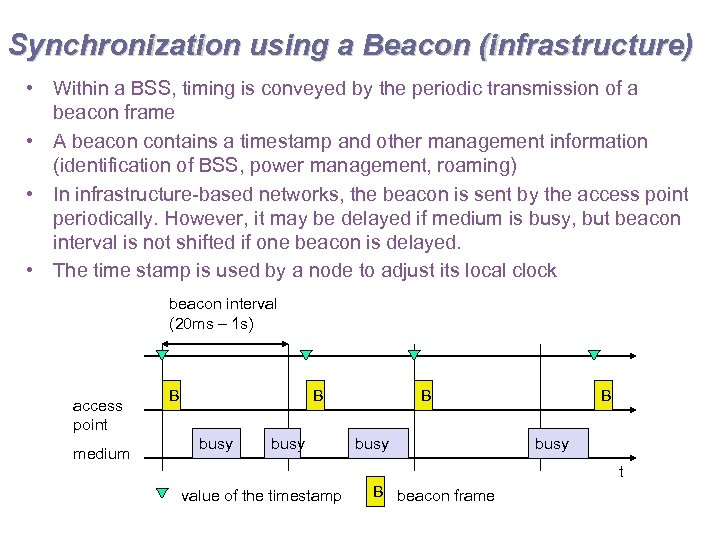 Synchronization using a Beacon (infrastructure) • Within a BSS, timing is conveyed by the