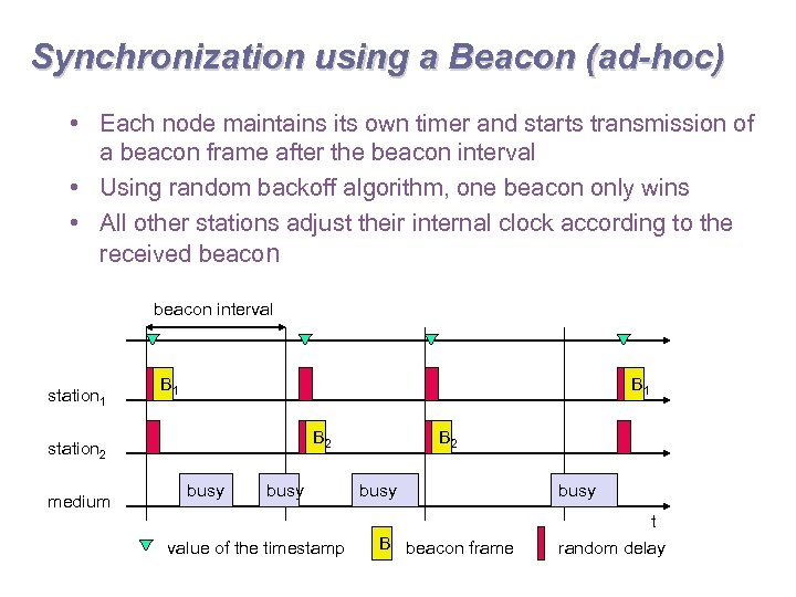 Synchronization using a Beacon (ad-hoc) • Each node maintains its own timer and starts