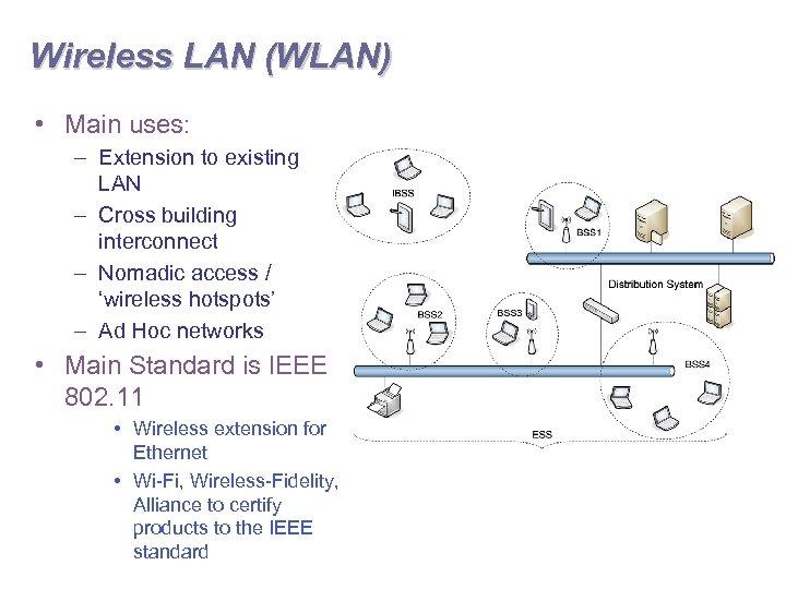 Wireless LAN (WLAN) • Main uses: – Extension to existing LAN – Cross building