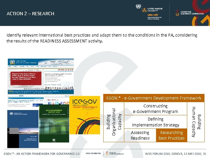 ACTION 2 – RESEARCH Identify relevant international best practices and adapt them to the