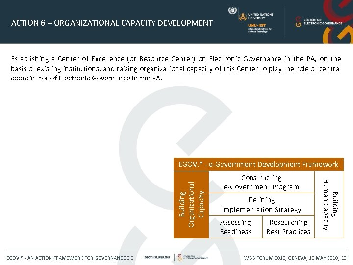 ACTION 6 – ORGANIZATIONAL CAPACITY DEVELOPMENT Establishing a Center of Excellence (or Resource Center)