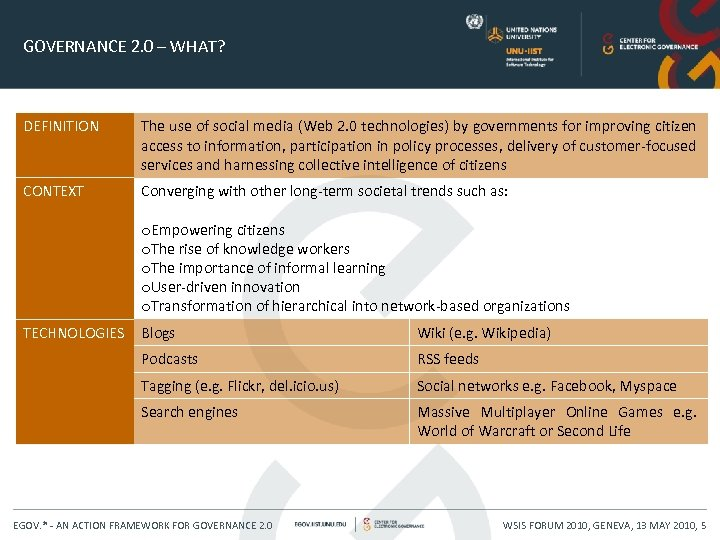 GOVERNANCE 2. 0 – WHAT? DEFINITION The use of social media (Web 2. 0