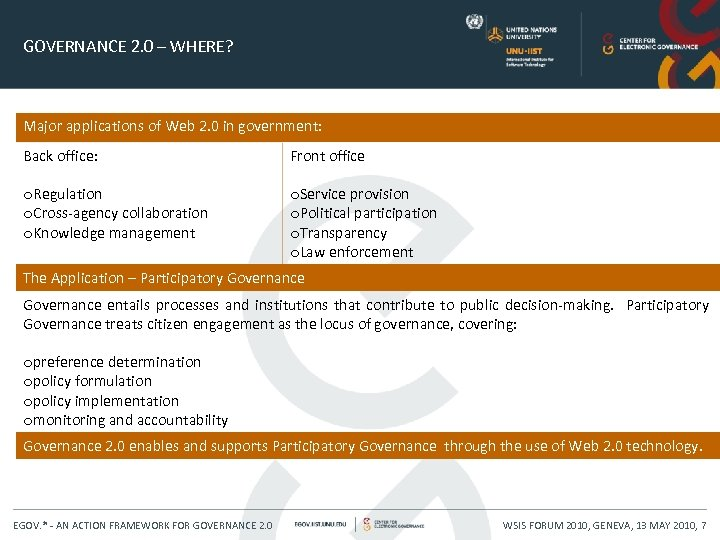 GOVERNANCE 2. 0 – WHERE? Major applications of Web 2. 0 in government: Back