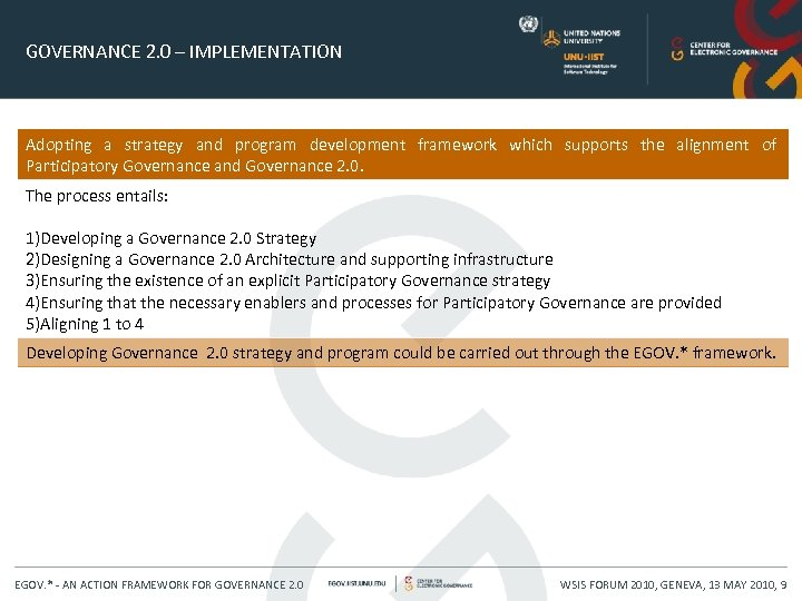 GOVERNANCE 2. 0 – IMPLEMENTATION Adopting a strategy and program development framework which supports