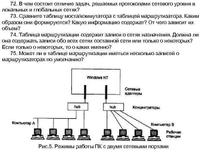 72. В чем состоит отличие задач, решаемых протоколами сетевого уровня в локальных и глобальных