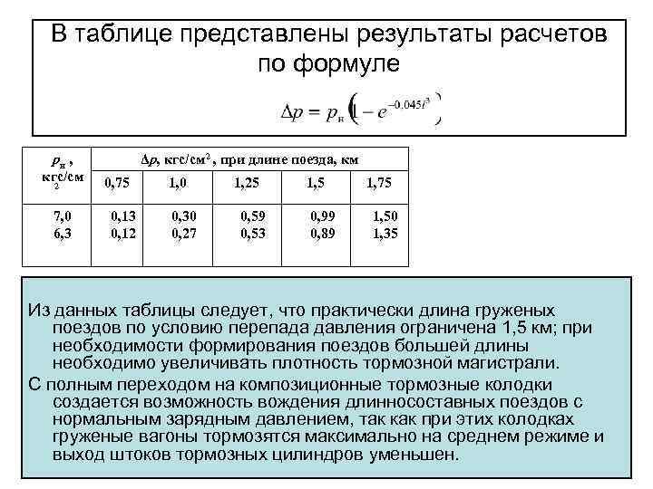 В таблице представлены результаты расчетов по формуле pн , кгс/см 2 7, 0 6,