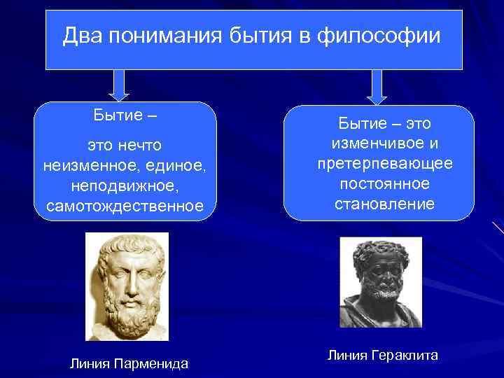 Два понимания бытия в философии Бытие – это нечто неизменное, единое, неподвижное, самотождественное Линия